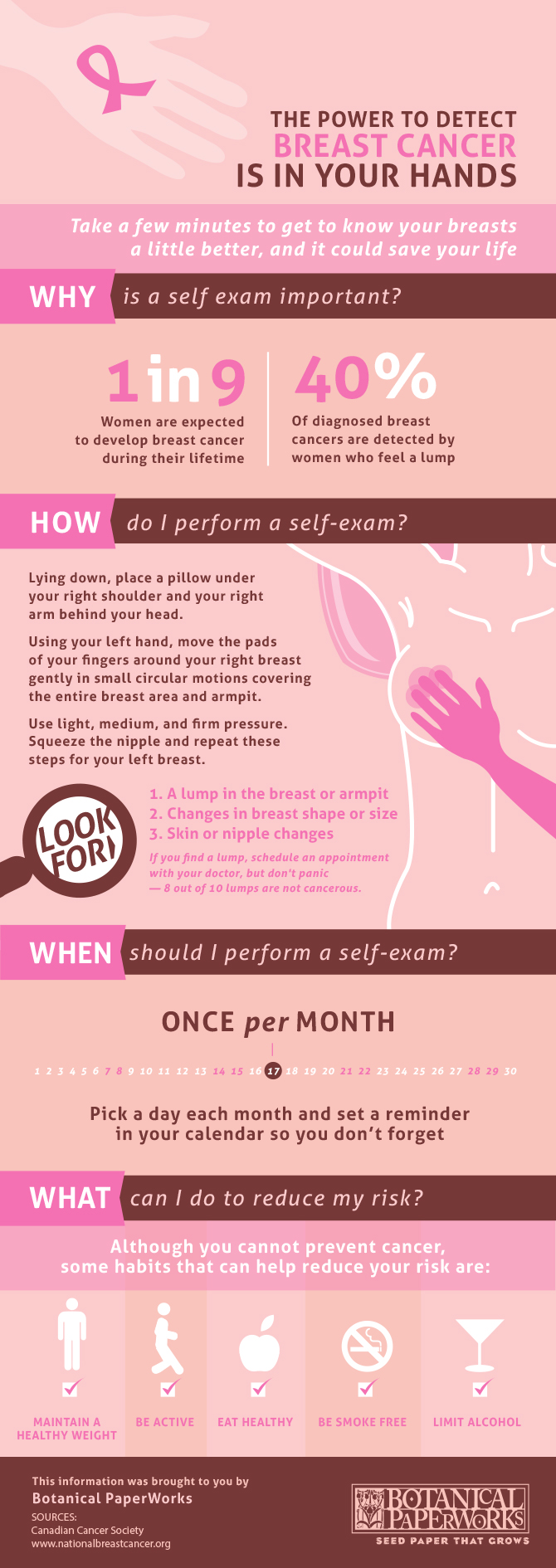 Breast_Cancer_Info_Graphic